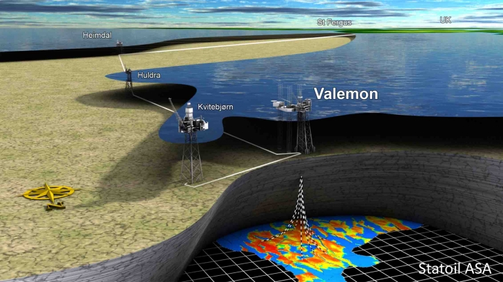Statoil's Planned Platform in the Valemon Field