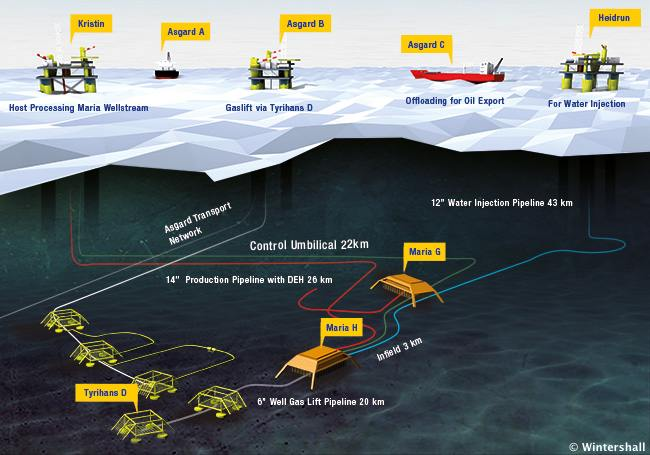 An Overview Of The Offshore Subsea Maria Field