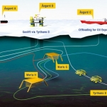 Wintershall Awards More Maria Contracts
