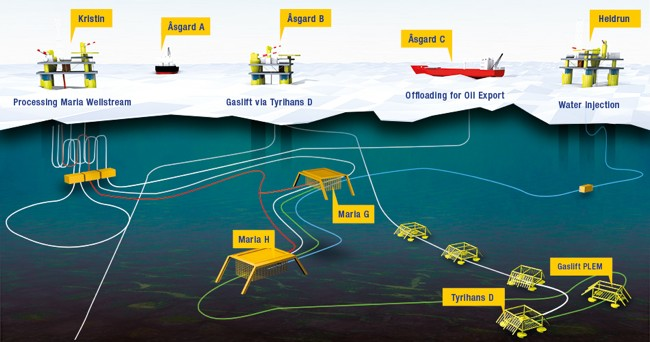 Wintershall Offshore Maria Field Development Infograhpic