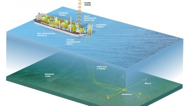 Floating LNG Project Ready for FID